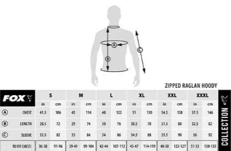 tabulka velikosti pro mikiny FoxCollection